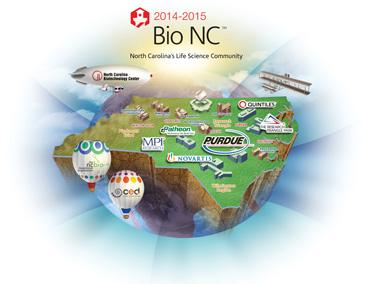 BioNC