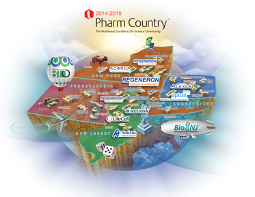 Pharm Country