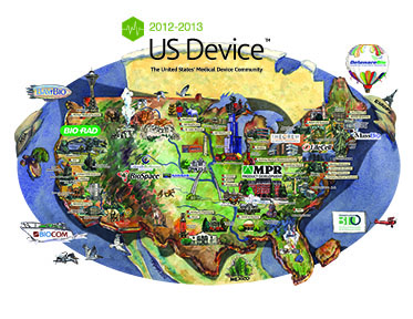 US Device