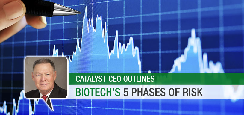 Catalyst CEO Outlines Biotech's 5 Phases Of Risk