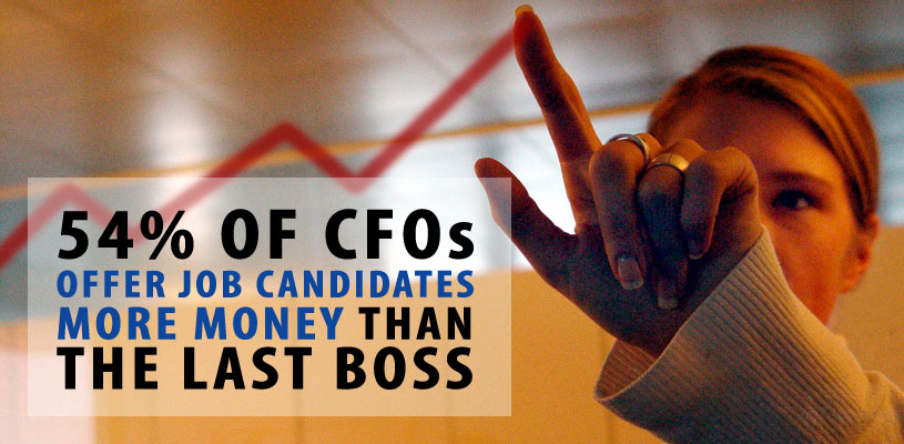 54% of CFOs Offer Job Candidates More Money Than The Last Boss