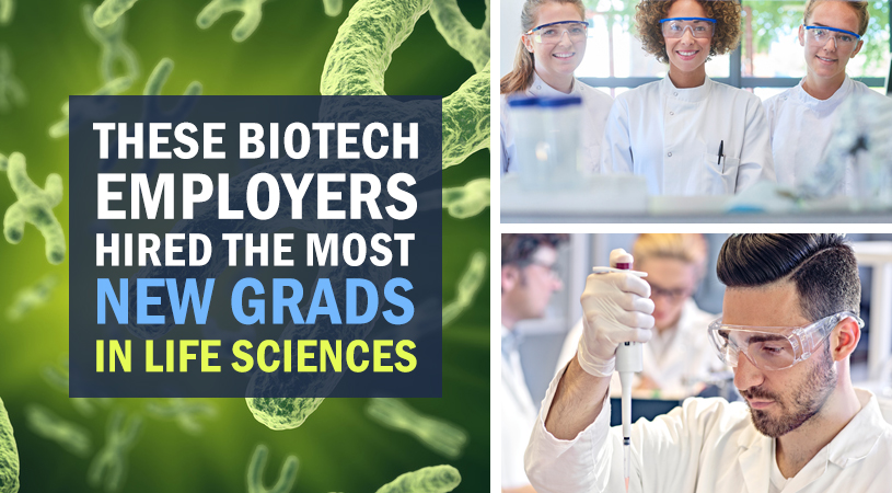 These Biotech Employers Hired the Most New Grads in Life Sciences