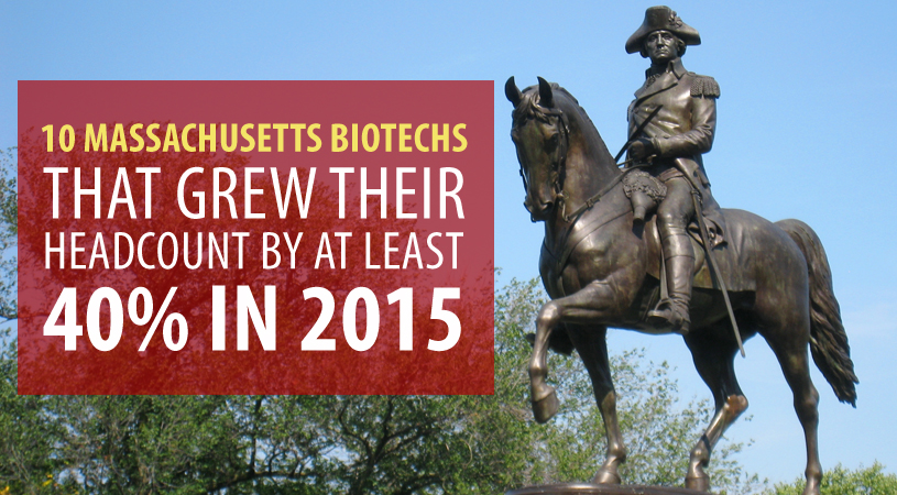 10 Massachusetts Biotechs that Grew Their Headcount by at Least 40% in 2015