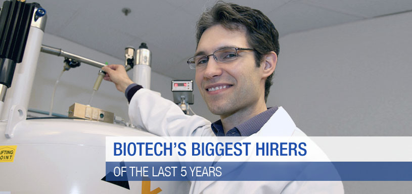 Biotech's Biggest Hirers Of The Last 5 Years