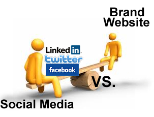 Social Media Site vs. Corporate Website